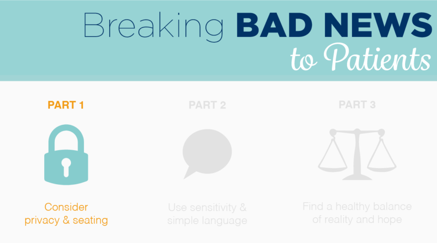 Plan before you break bad news to a patient